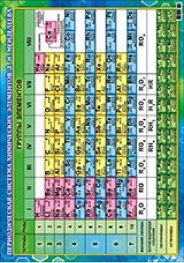 Периодическая Таблица Менделеева, Картон