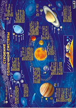 Строение солнечной системы, Картон