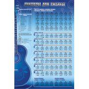Гитарные аккорды
