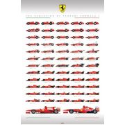 Эволюция Феррари, Ferrari F1 (Evolution)